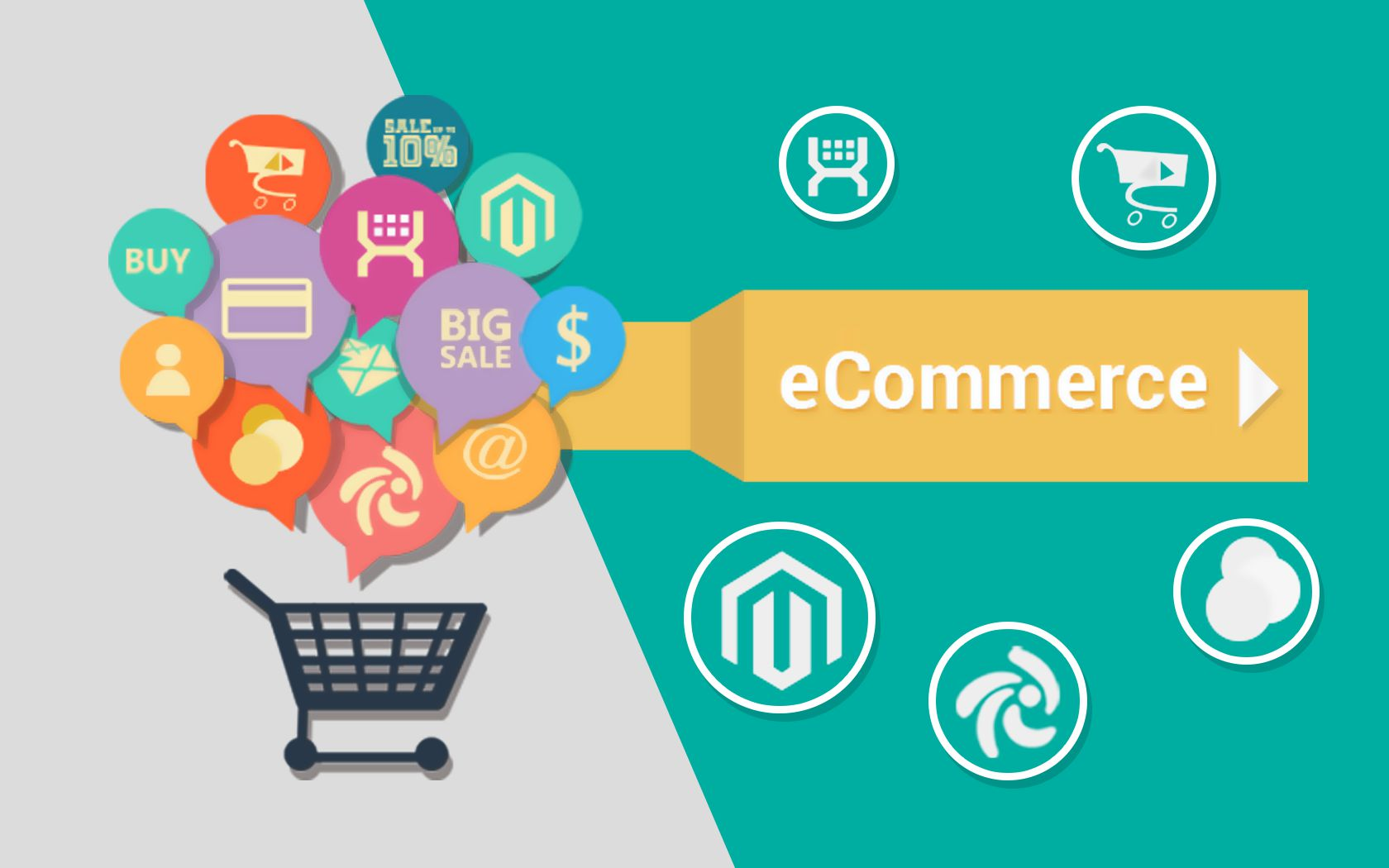Ways to Boost your E-Commerce